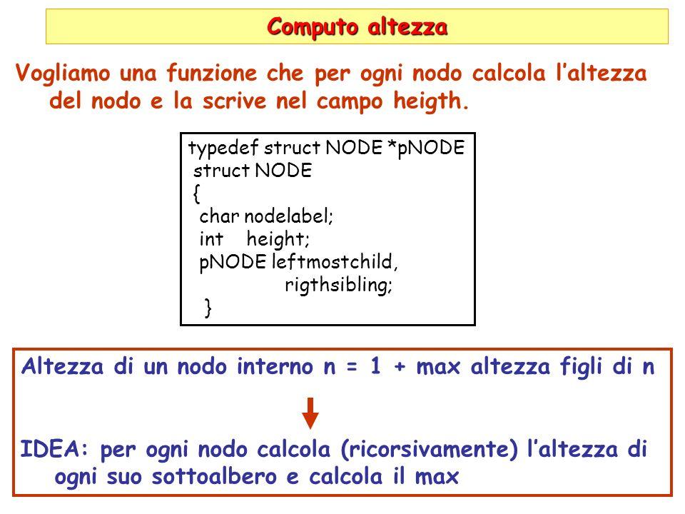 Altezza di un nodo interno n = 1 + max altezza figli di n