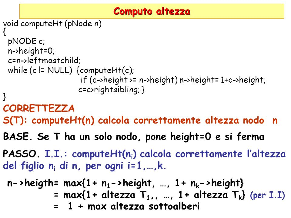 S(T): computeHt(n) calcola correttamente altezza nodo n