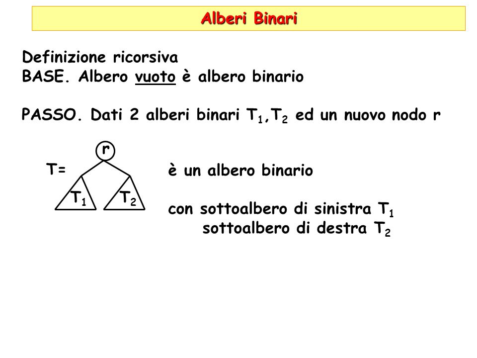 Alberi Binari Definizione ricorsiva. BASE. Albero vuoto è albero binario. PASSO. Dati 2 alberi binari T1,T2 ed un nuovo nodo r.