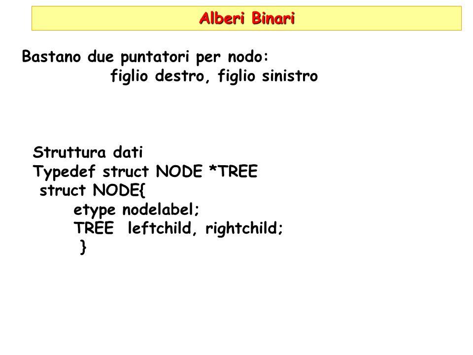 Alberi Binari Bastano due puntatori per nodo: figlio destro, figlio sinistro. Struttura dati. Typedef struct NODE *TREE.