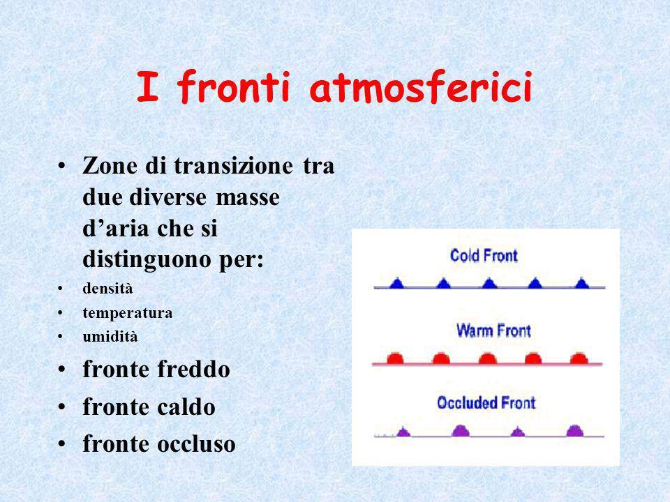 I fronti atmosferici Zone di transizione tra due diverse masse d'aria che si distinguono per: densità.