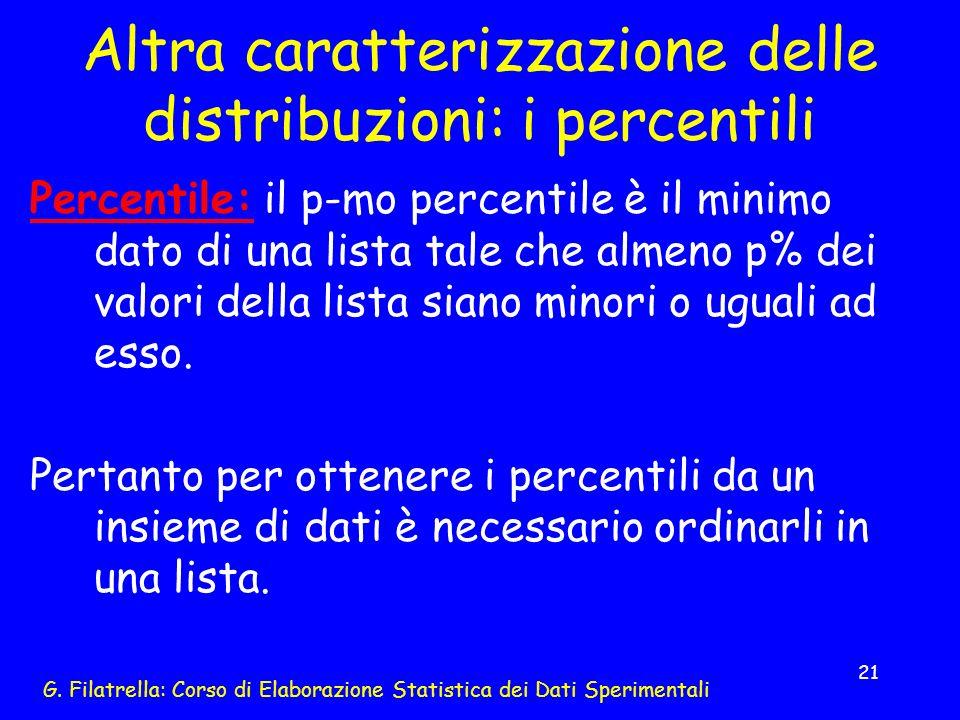 Altra caratterizzazione delle distribuzioni: i percentili