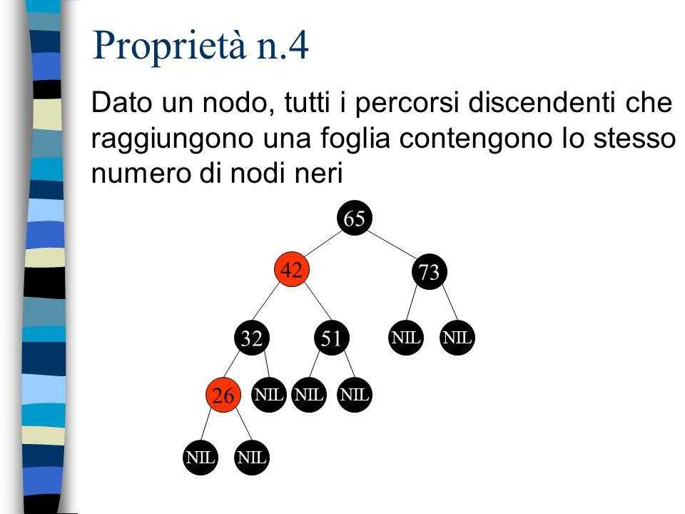 Proprietà n.4 Dato un nodo, tutti i percorsi discendenti che