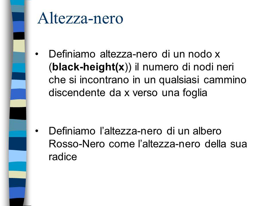 Altezza-nero