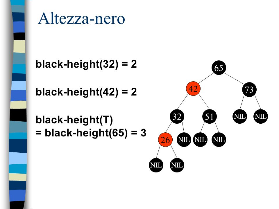 Altezza-nero black-height(32) = 2 black-height(42) = 2 black-height(T)