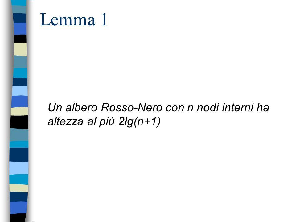 Lemma 1 Un albero Rosso-Nero con n nodi interni ha