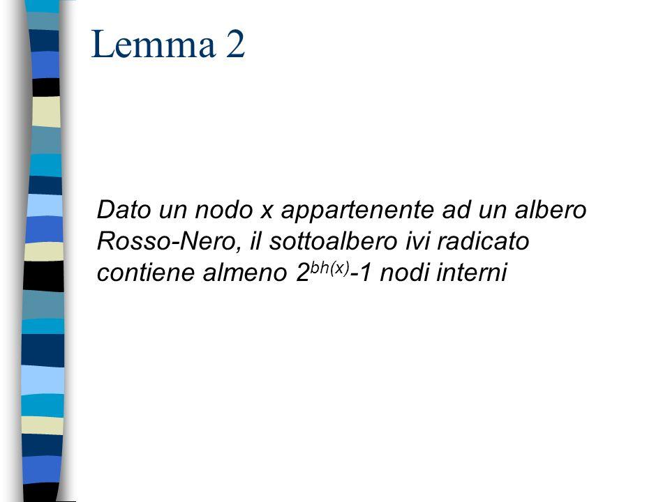 Lemma 2 Dato un nodo x appartenente ad un albero Rosso-Nero, il sottoalbero ivi radicato contiene almeno 2bh(x)-1 nodi interni.