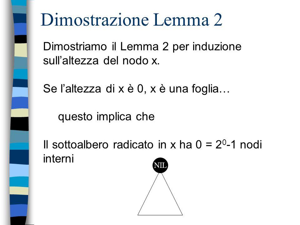 Dimostrazione Lemma 2 Dimostriamo il Lemma 2 per induzione