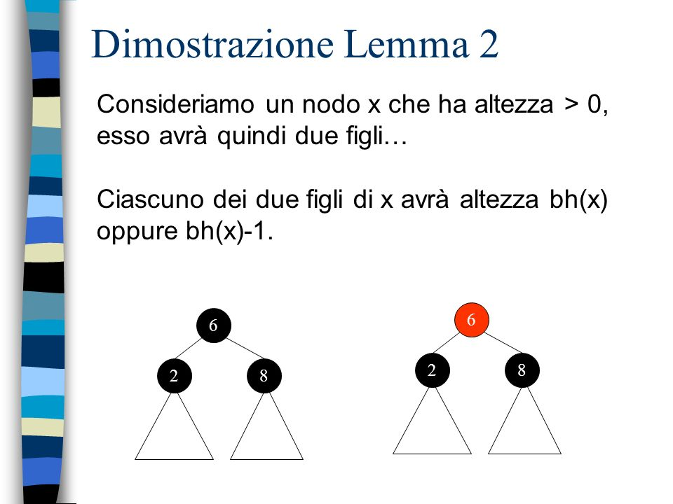 Dimostrazione Lemma 2 Consideriamo un nodo x che ha altezza > 0,