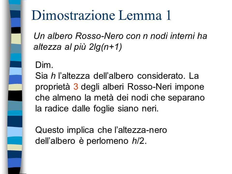 Dimostrazione Lemma 1 Un albero Rosso-Nero con n nodi interni ha