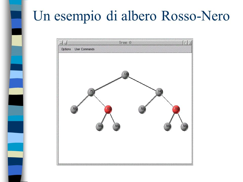 Un esempio di albero Rosso-Nero