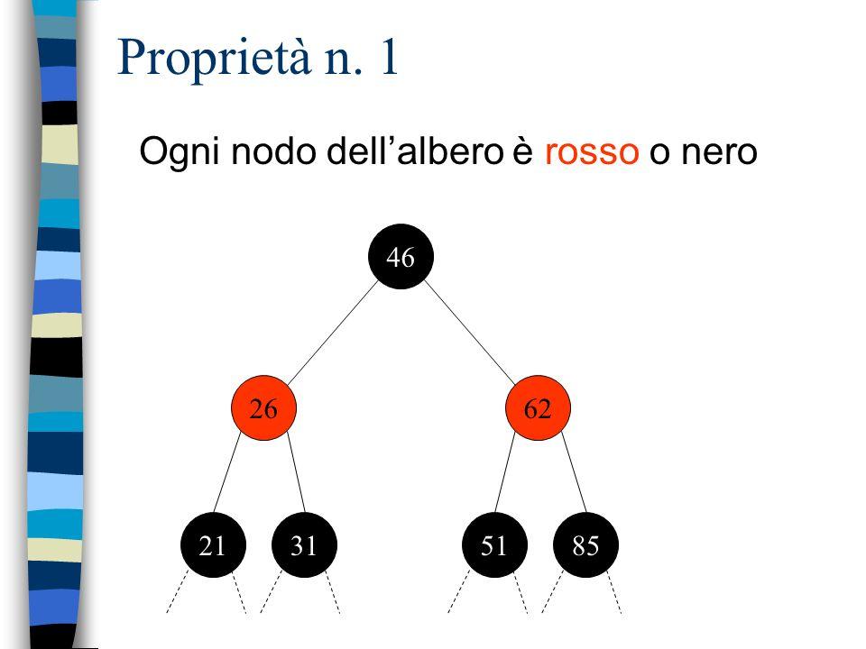 Proprietà n. 1 Ogni nodo dell'albero è rosso o nero 46 26 62 21 31 51