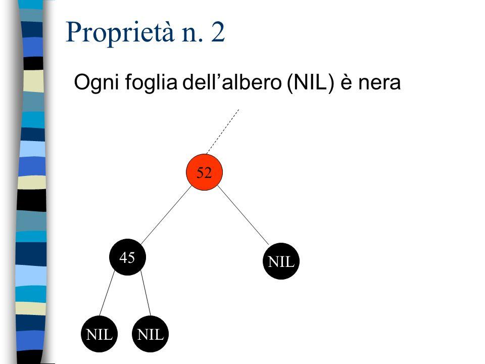 Proprietà n. 2 Ogni foglia dell'albero (NIL) è nera 52 45 NIL NIL NIL