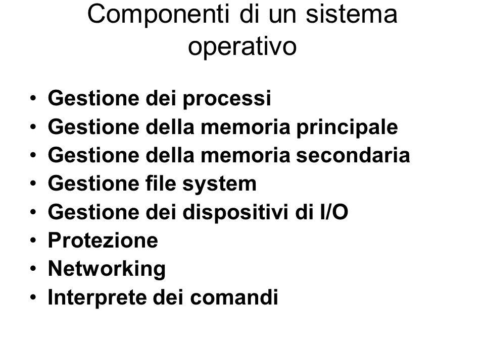 Componenti di un sistema operativo