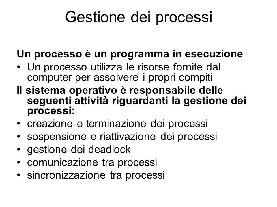 Gestione dei processi Un processo è un programma in esecuzione