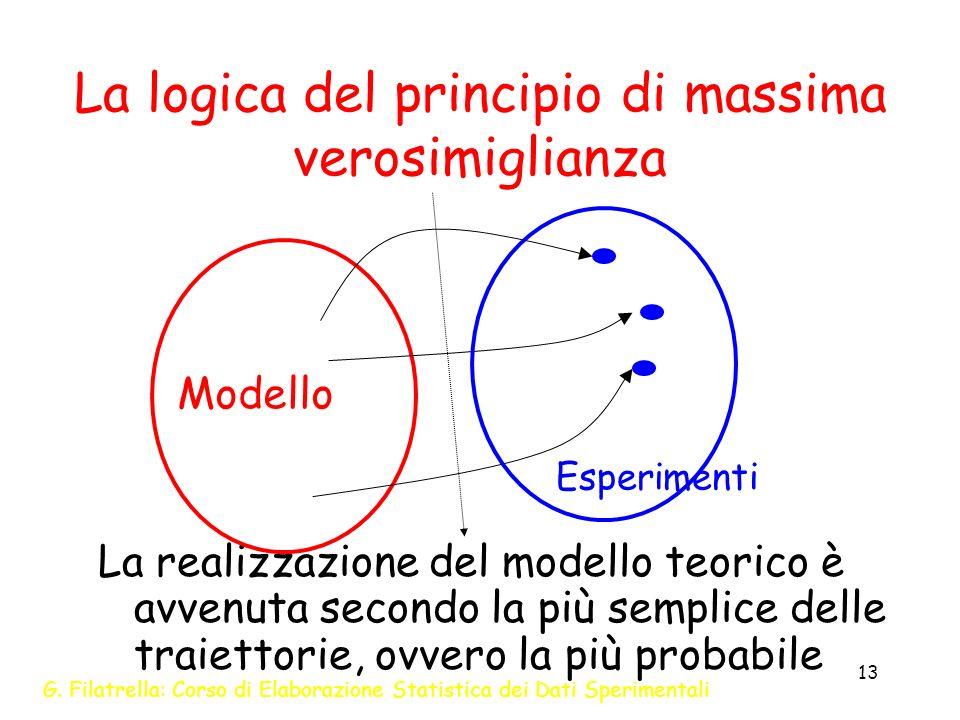 La logica del principio di massima verosimiglianza