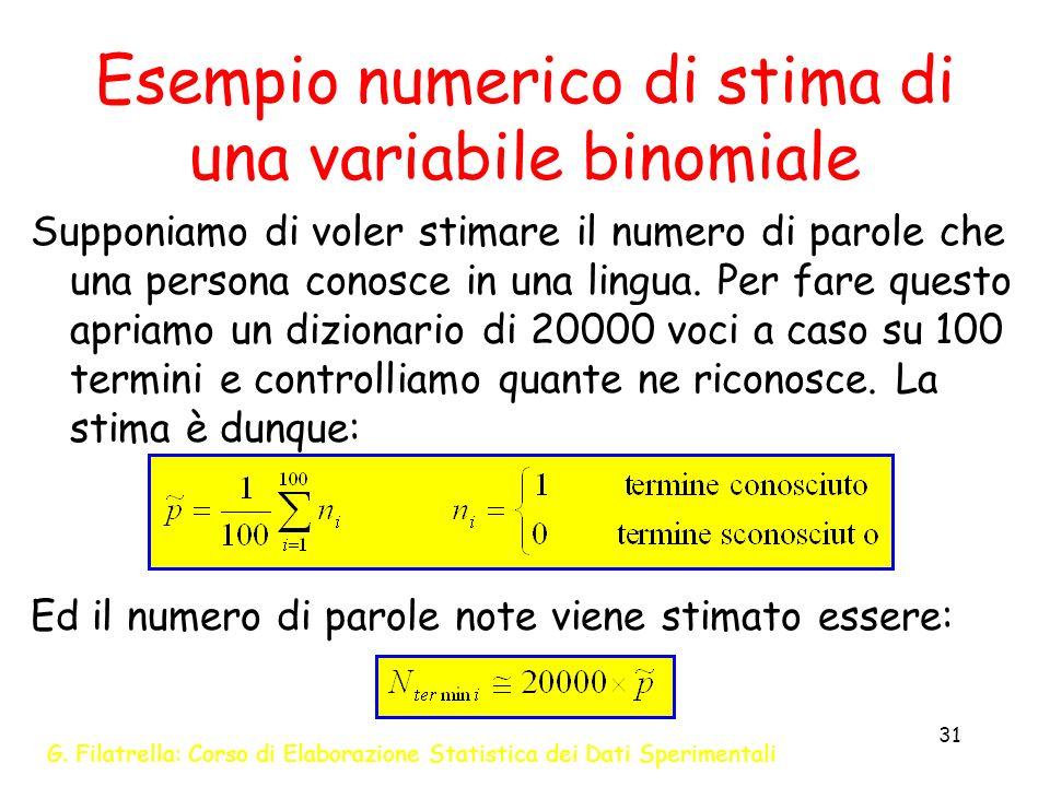 Esempio numerico di stima di una variabile binomiale