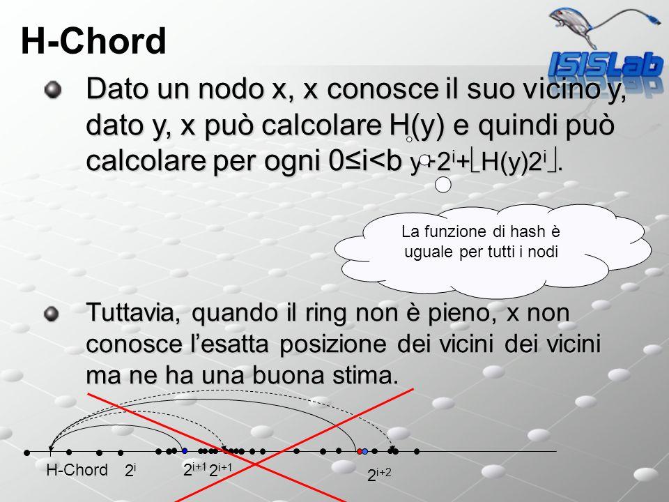 La funzione di hash è uguale per tutti i nodi