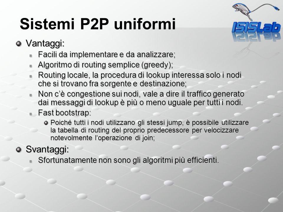 Sistemi P2P uniformi Vantaggi: Svantaggi: