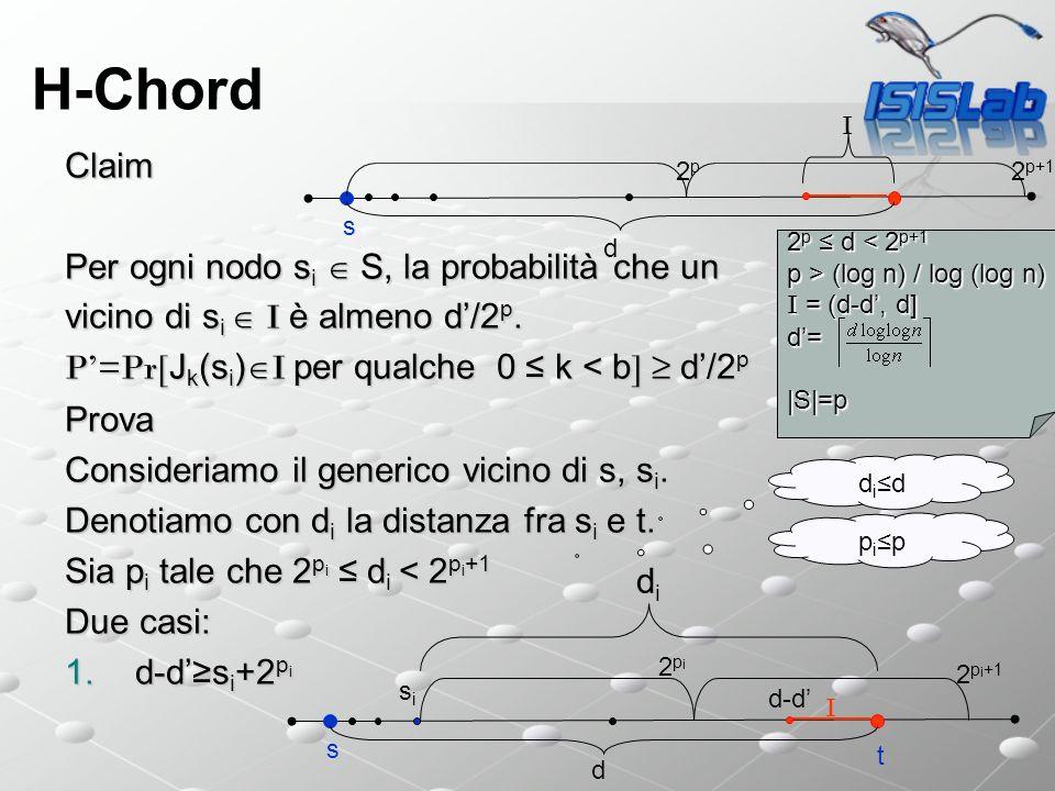 H-Chord Claim Per ogni nodo si  S, la probabilità che un