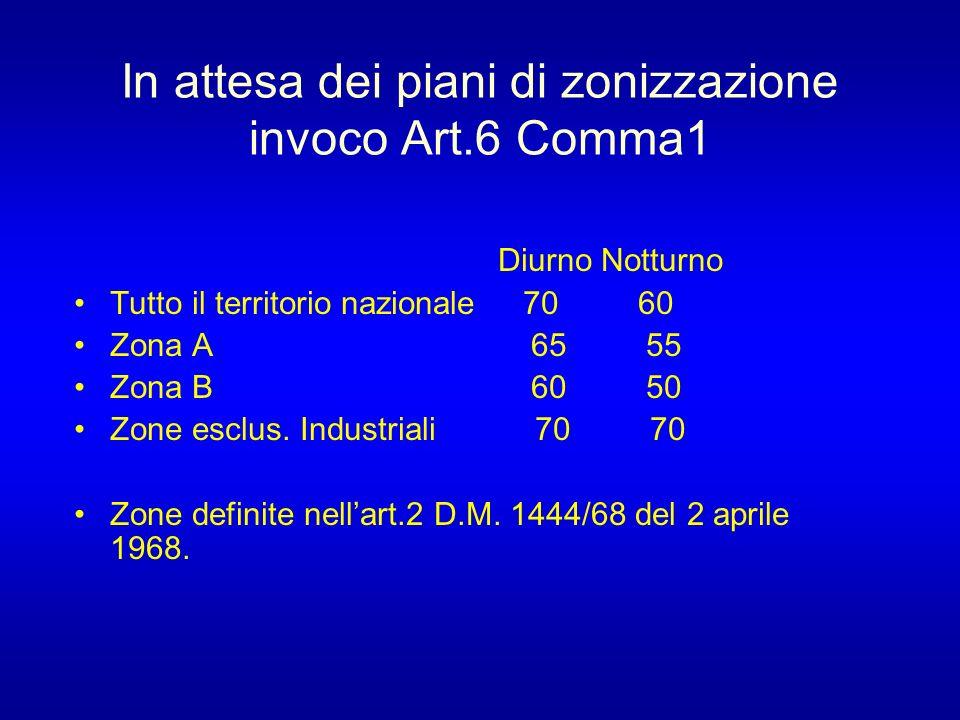 In attesa dei piani di zonizzazione invoco Art.6 Comma1