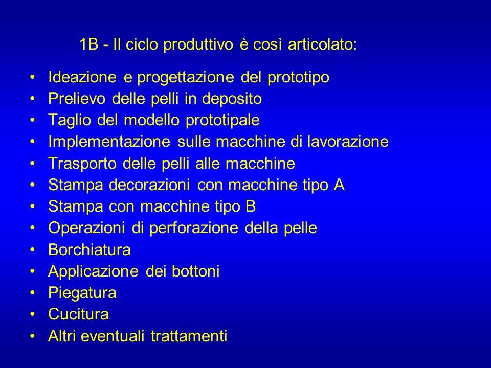 1B - Il ciclo produttivo è così articolato: