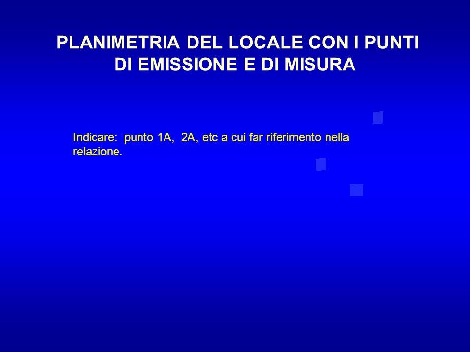 PLANIMETRIA DEL LOCALE CON I PUNTI DI EMISSIONE E DI MISURA