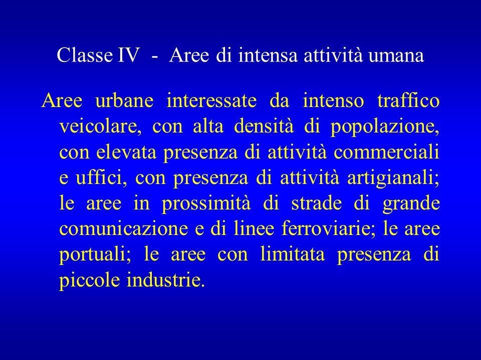 Classe IV - Aree di intensa attività umana