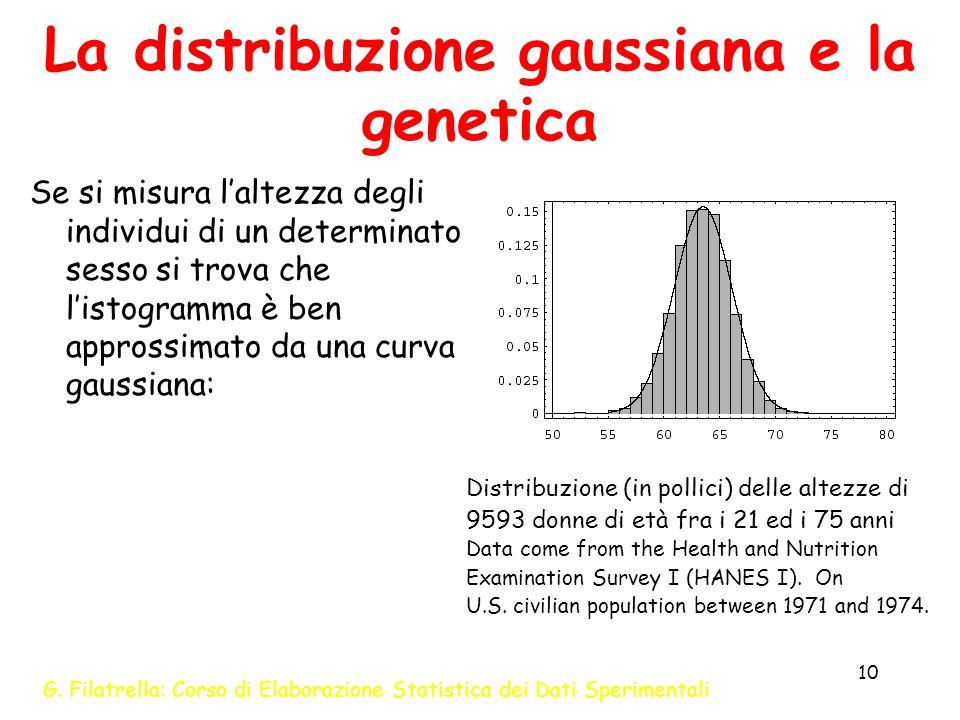 La distribuzione gaussiana e la genetica