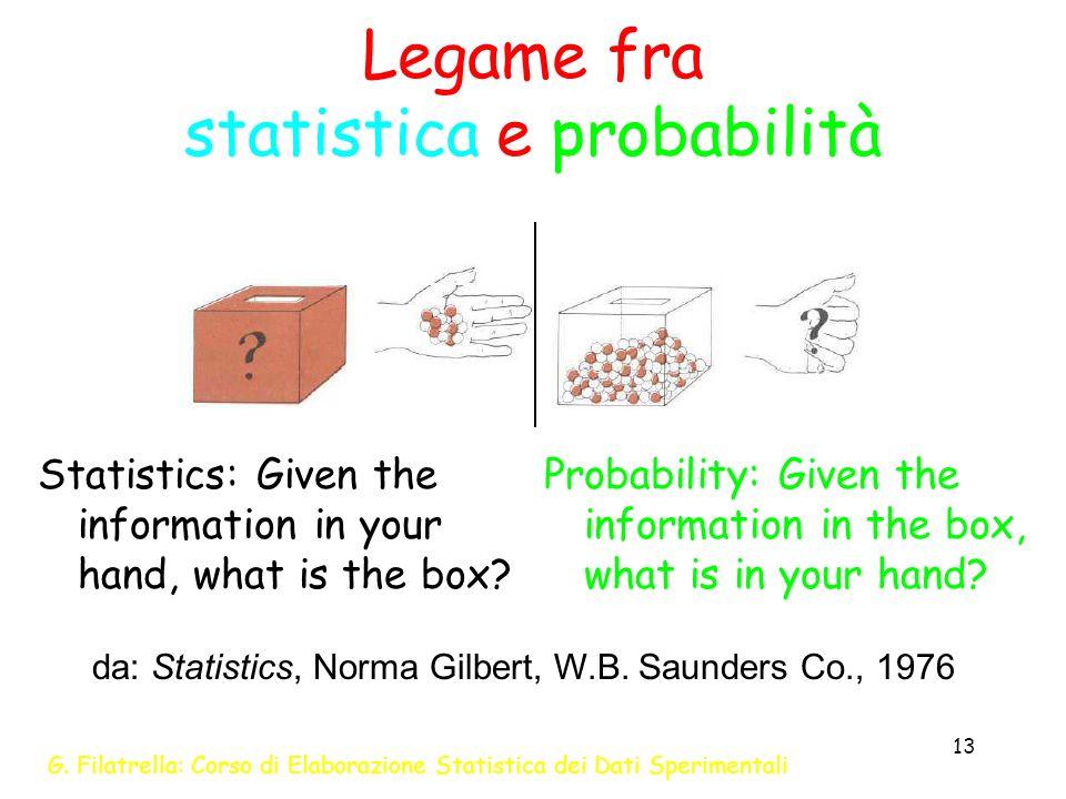 Legame fra statistica e probabilità