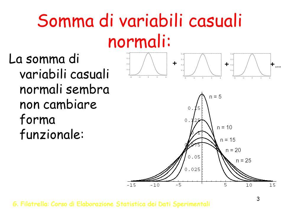 Somma di variabili casuali normali: