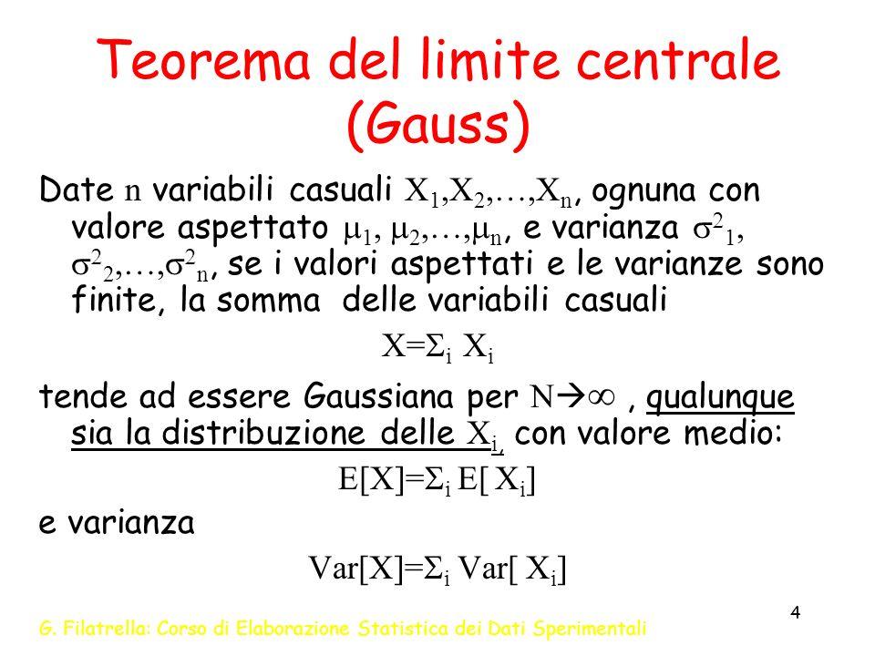 Teorema del limite centrale (Gauss)