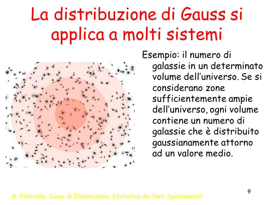 La distribuzione di Gauss si applica a molti sistemi