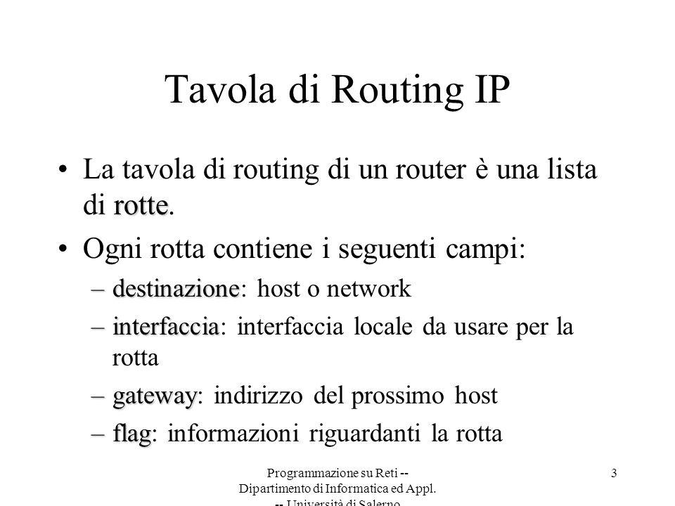 Tavola di Routing IP La tavola di routing di un router è una lista di rotte. Ogni rotta contiene i seguenti campi: