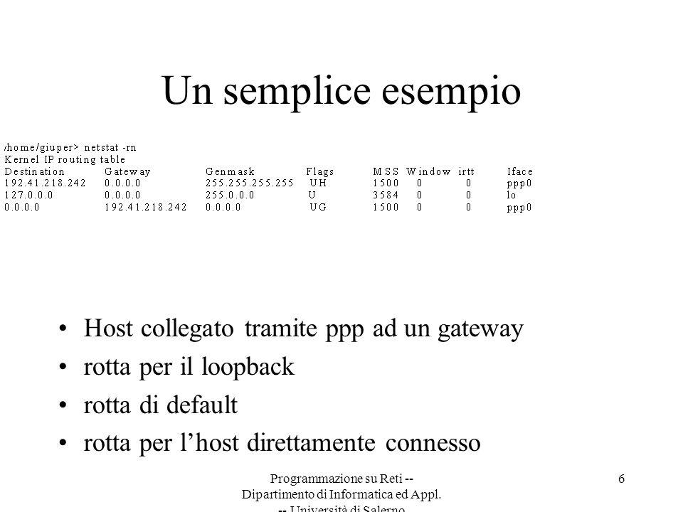 Un semplice esempio Host collegato tramite ppp ad un gateway