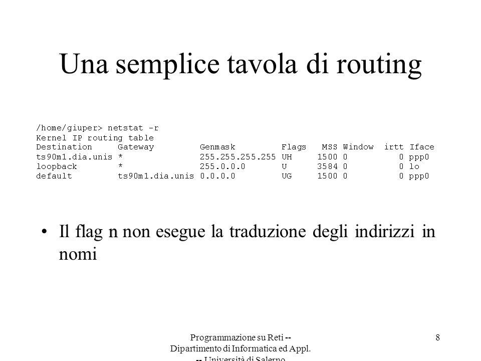 Una semplice tavola di routing