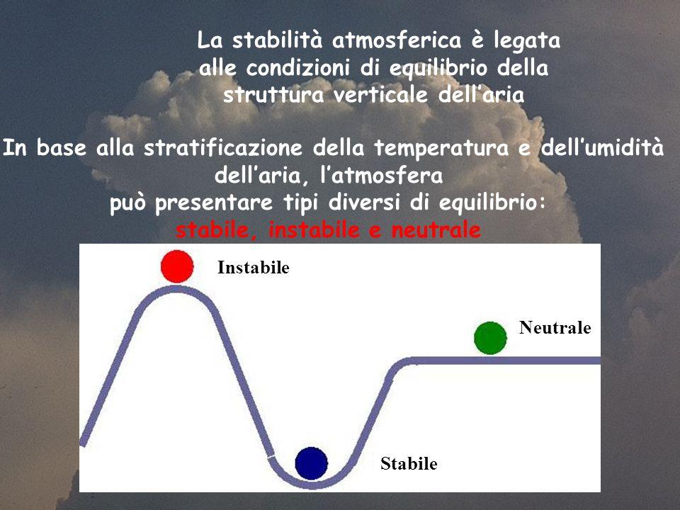 può presentare tipi diversi di equilibrio: