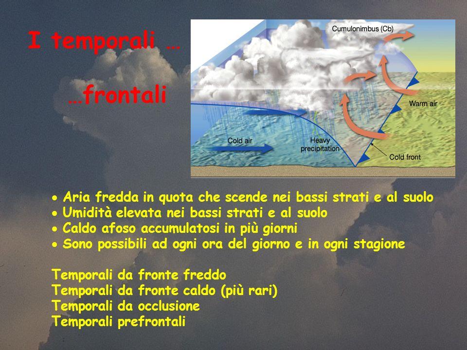 I temporali … …frontali
