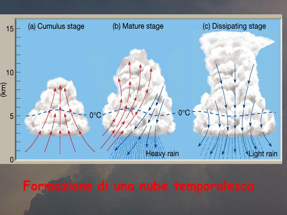 Formazione di una nube temporalesca