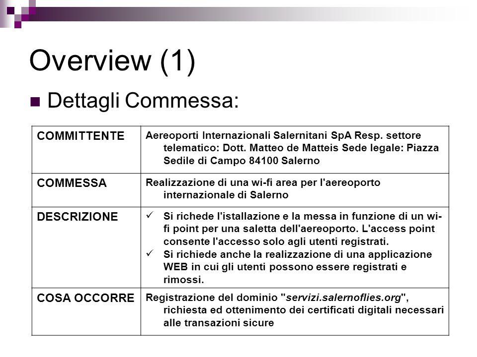 Overview (1) Dettagli Commessa: COMMITTENTE COMMESSA DESCRIZIONE