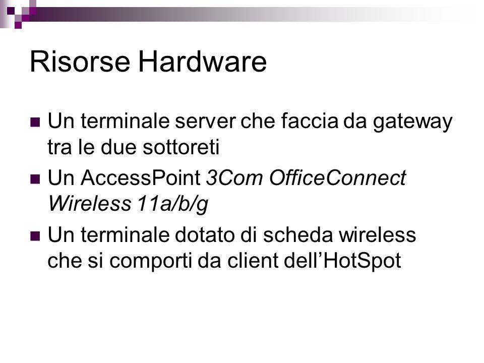 Risorse Hardware Un terminale server che faccia da gateway tra le due sottoreti. Un AccessPoint 3Com OfficeConnect Wireless 11a/b/g.