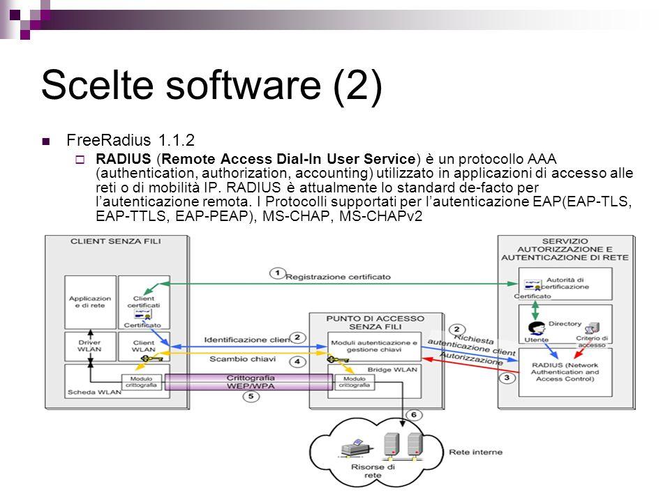 Scelte software (2) FreeRadius 1.1.2