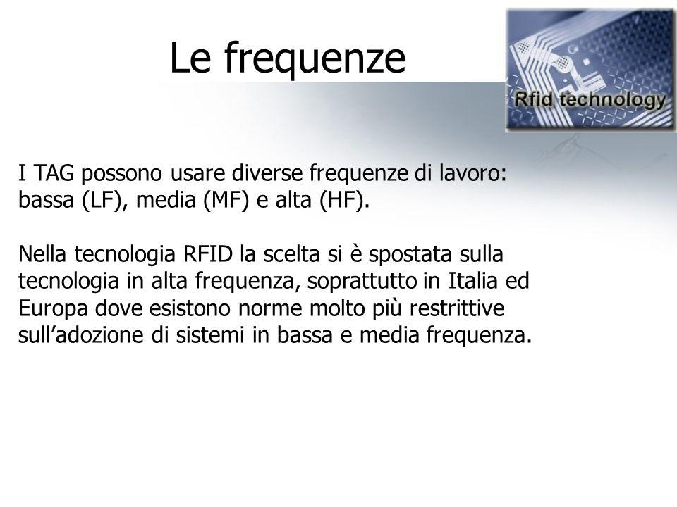 Le frequenze I TAG possono usare diverse frequenze di lavoro: bassa (LF), media (MF) e alta (HF).