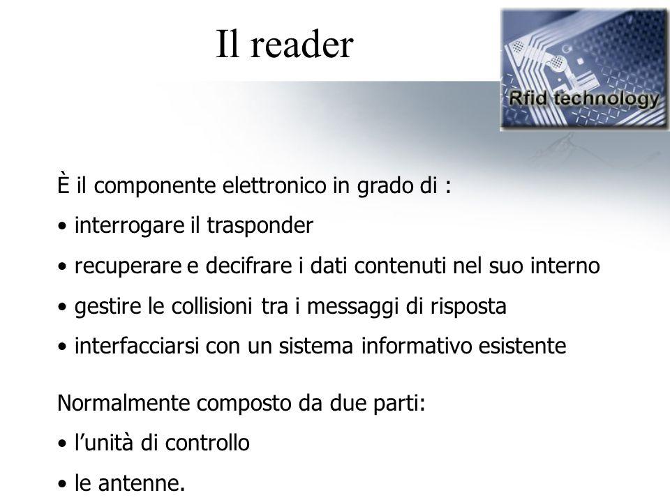 Il reader È il componente elettronico in grado di :