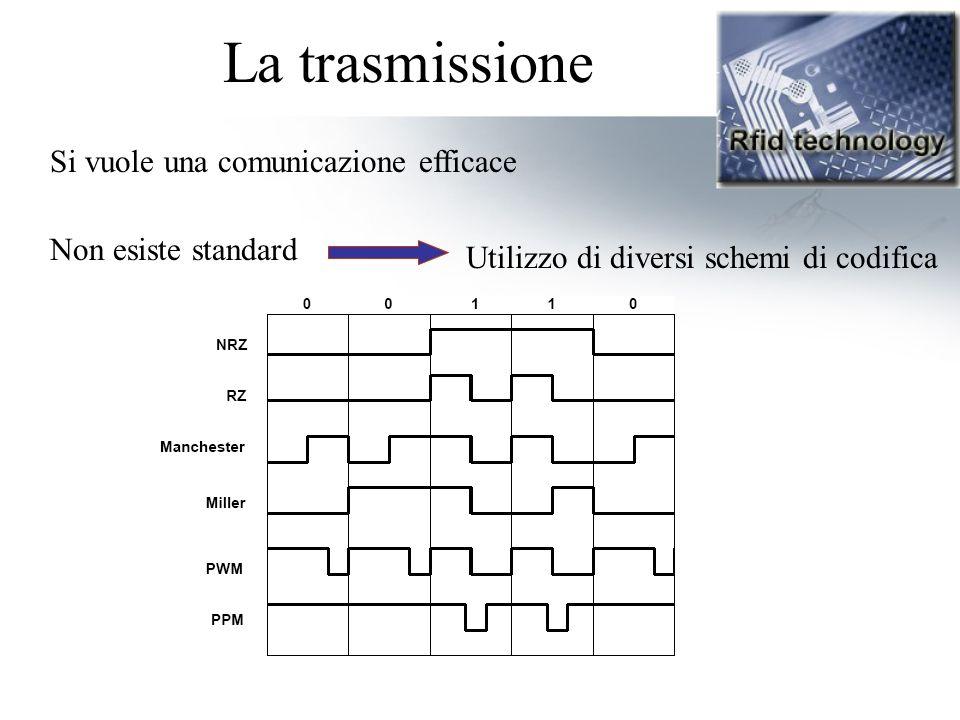 La trasmissione Si vuole una comunicazione efficace