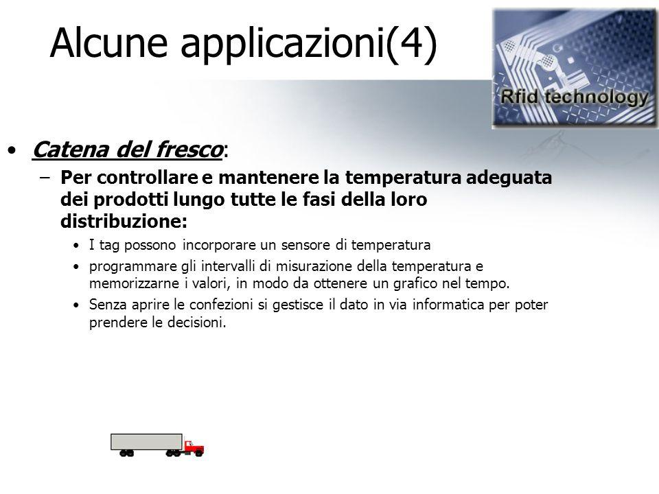 Alcune applicazioni(4)