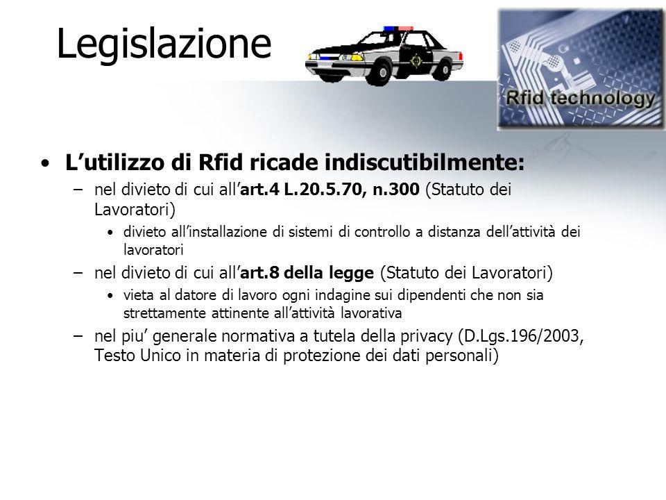 Legislazione L'utilizzo di Rfid ricade indiscutibilmente: