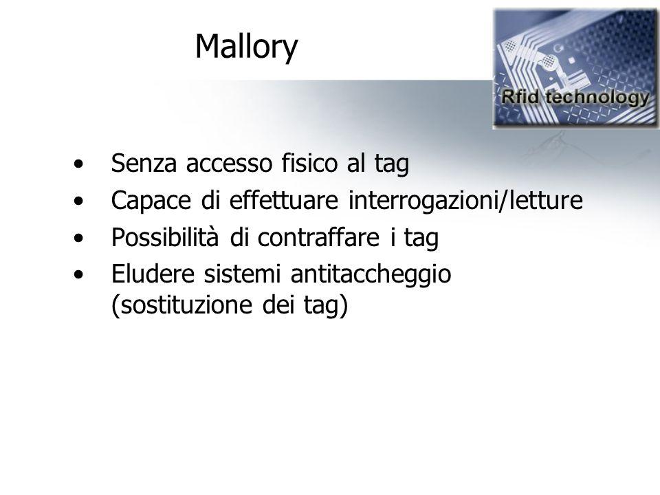 Mallory Senza accesso fisico al tag