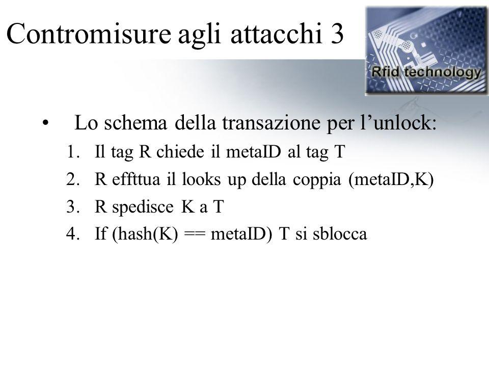 Contromisure agli attacchi 3
