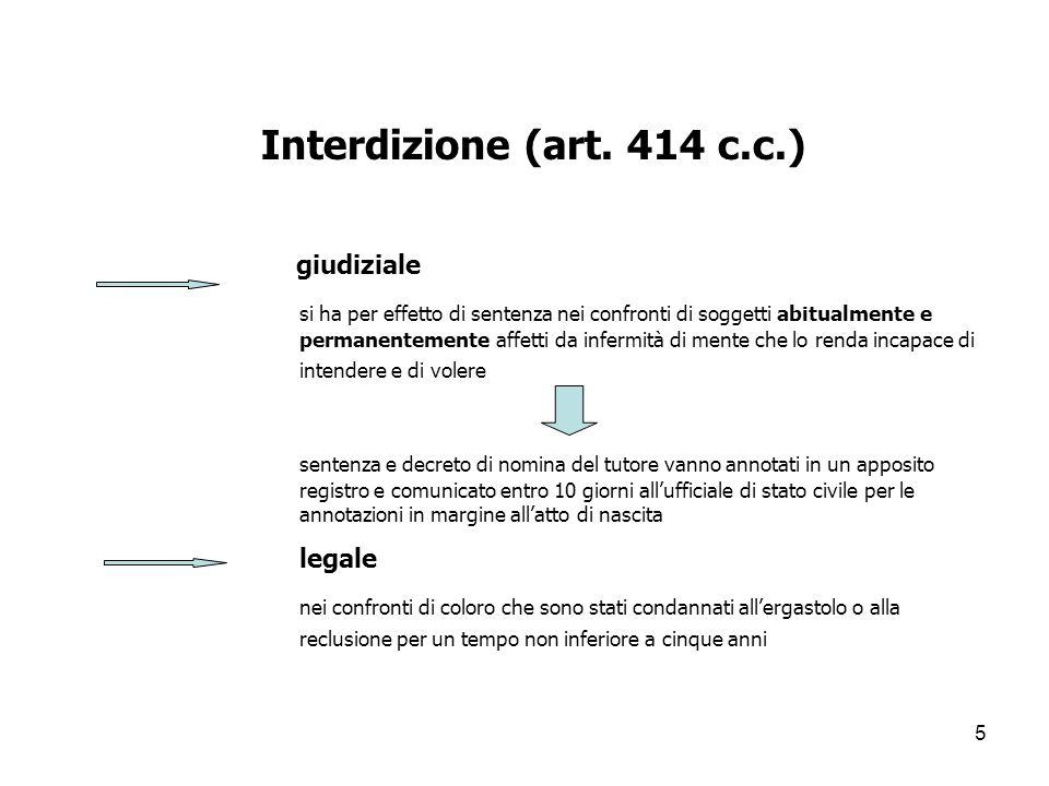 Interdizione (art. 414 c.c.) giudiziale